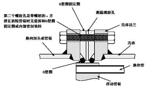 船舶主机透平结构图纸